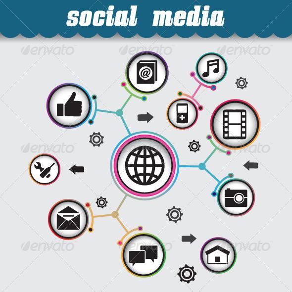 GraphicRiver Concept of Social Media 3534367
