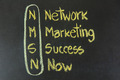 Network Marketing Success Now