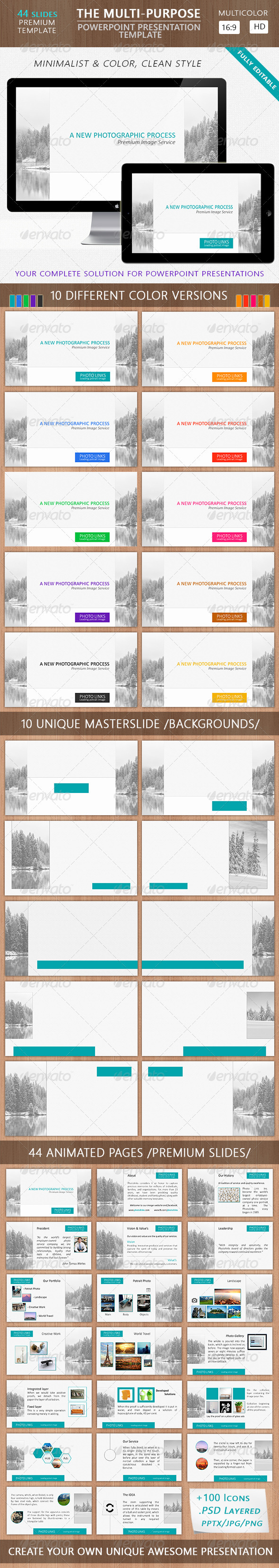 The Multi-Purpose Powerpoint Presentation Template - Business Powerpoint Templates
