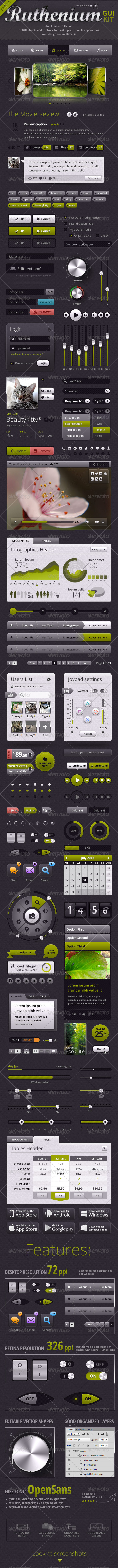 GraphicRiver Ruthenium GUI Kit 3692856