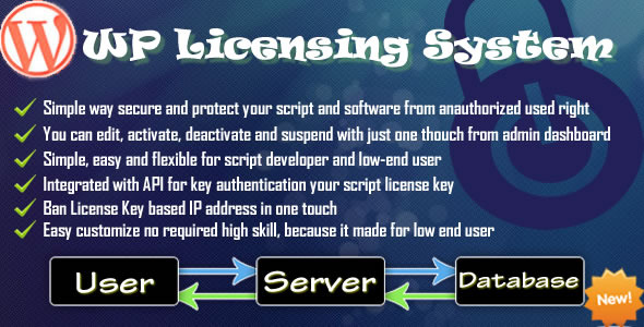CodeCanyon WLS Wordpress Licensing System 3720528