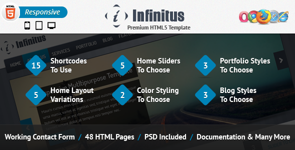 ThemeForest Infinitus Responsive HTML5 Business Template 3755719
