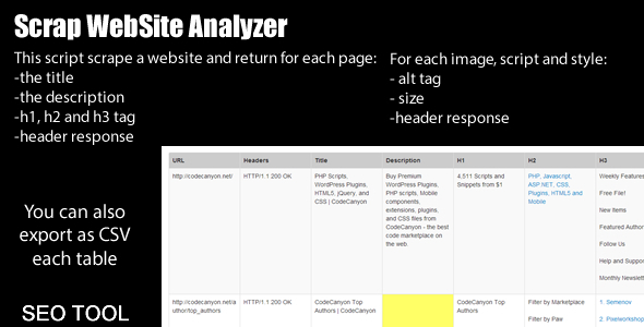 CodeCanyon Scrap WebSite Analyzer 3789481