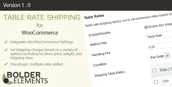 CodeCanyon WooCommerce Table Rate Shipping 3796656