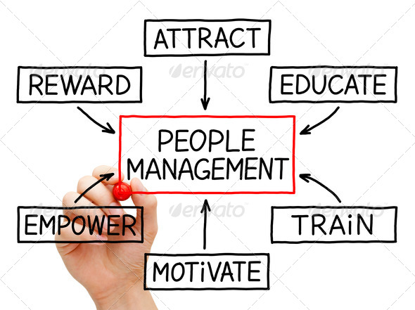 People Management Flow Chart - Stock Photo - Images