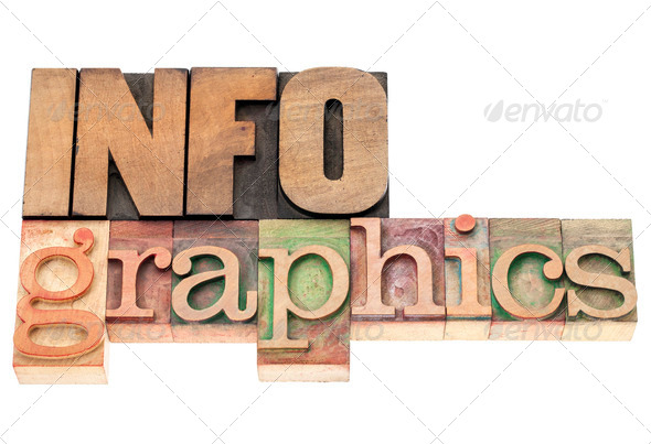 infographics in wood type - Stock Photo - Images