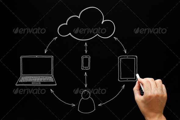 Cloud Computing Concept Blackboard - Stock Photo - Images