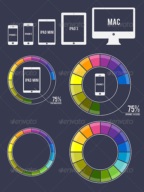 GraphicRiver Colourful Device Circle 3955528