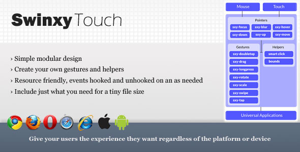 SwinxyTouch - jQuery Pointers & Gestures Library - CodeCanyon Item for Sale