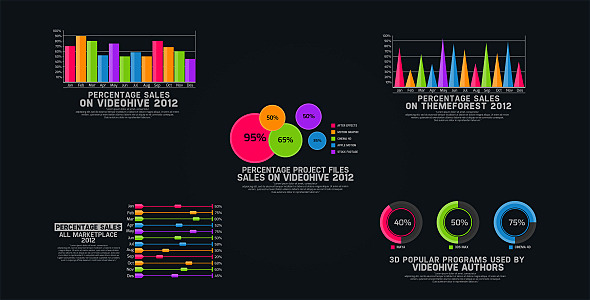 Infographics Chart Pack by AdamFamily | VideoHive
