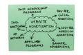 Website Monetization Diagram - PhotoDune Item for Sale