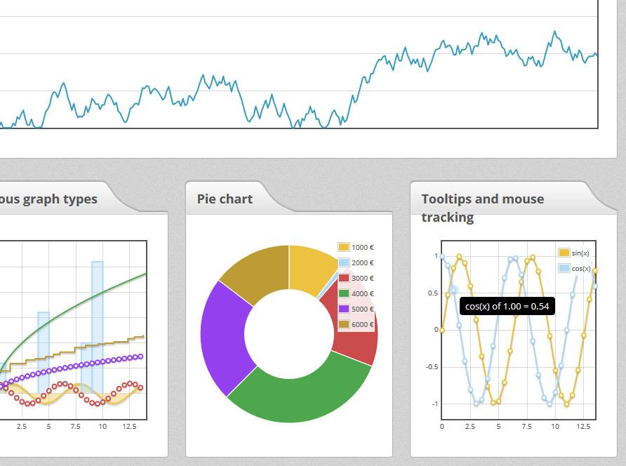 Tachyon HTML5 Admin Template - Tachyon data visualization