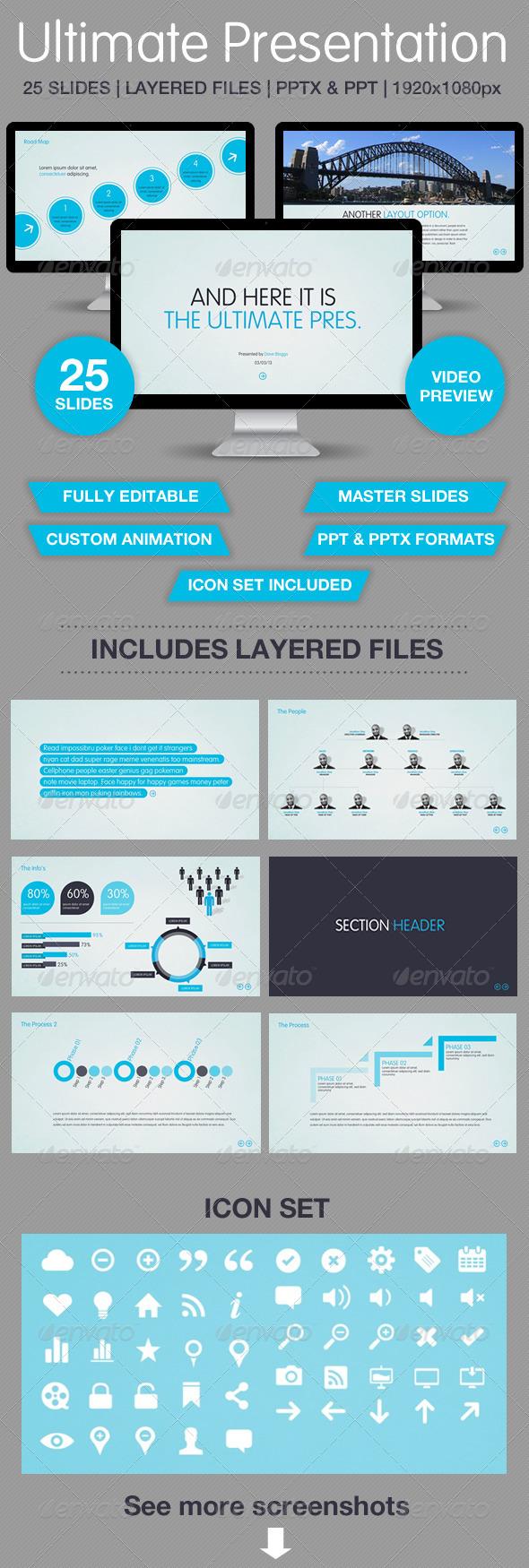 GraphicRiver The Presentation 4048663