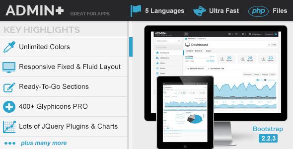 ThemeForest AdminPlus Premium Bootstrap Admin Template 4075896