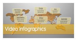 Video-infographics