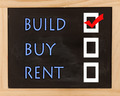 Build Buy Rent Chalkboard - PhotoDune Item for Sale