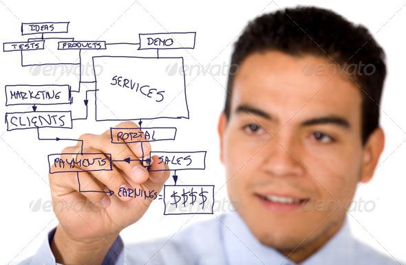 PhotoDune business plan 455049