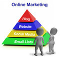 Online Marketing Pyramid Having Blogs Websites Social Media And Email Lists - PhotoDune Item for Sale