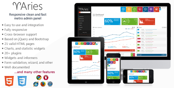 ThemeForest Aries Metro Style Admin Template 4257490
