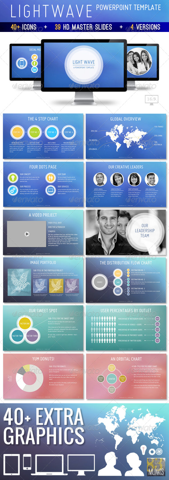 Lightwave Powerpoint Template - Business Powerpoint Templates