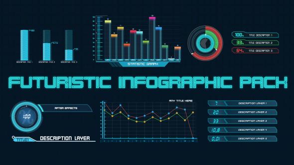 Futuristic Infographic Pack