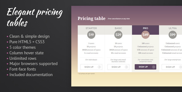CodeCanyon Elegant Pricing Tables 4287919