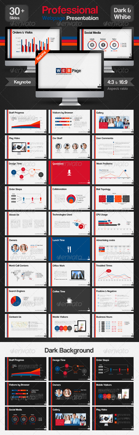 GraphicRiver Professional Web Page Presentation Keynote 4331926