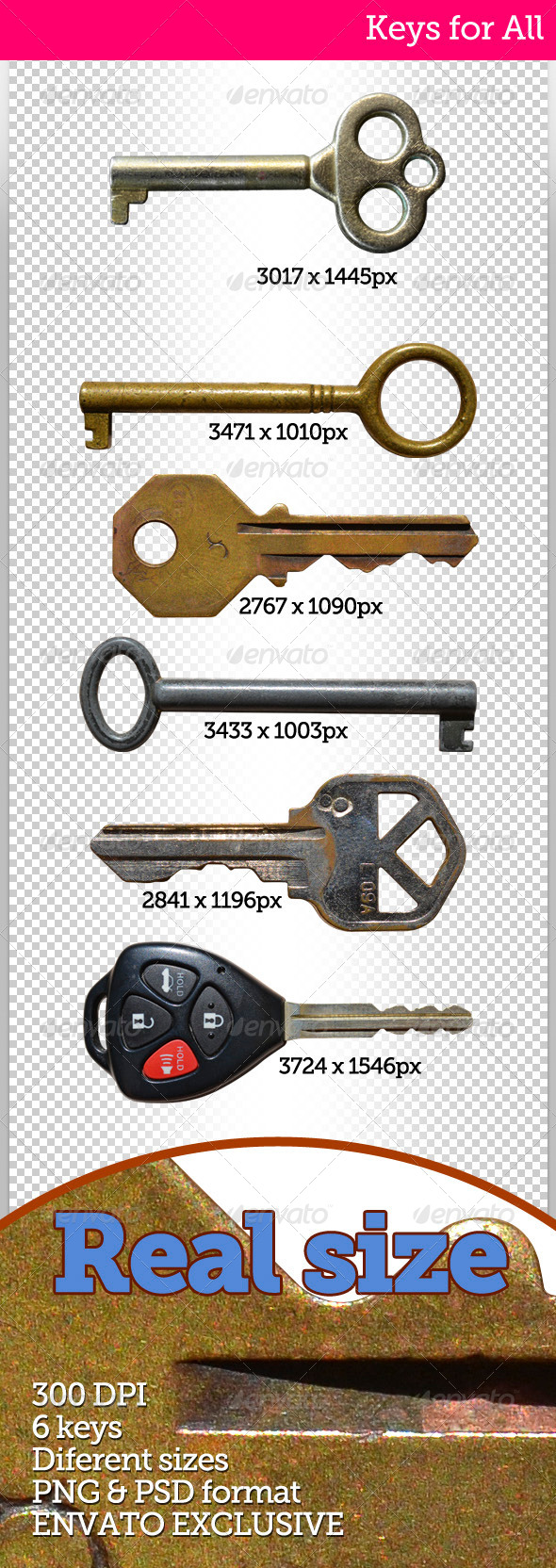 GraphicRiver Keys for All 3597671