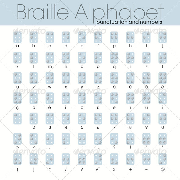 GraphicRiver Braille alphabet punctuation and numbers 4346149