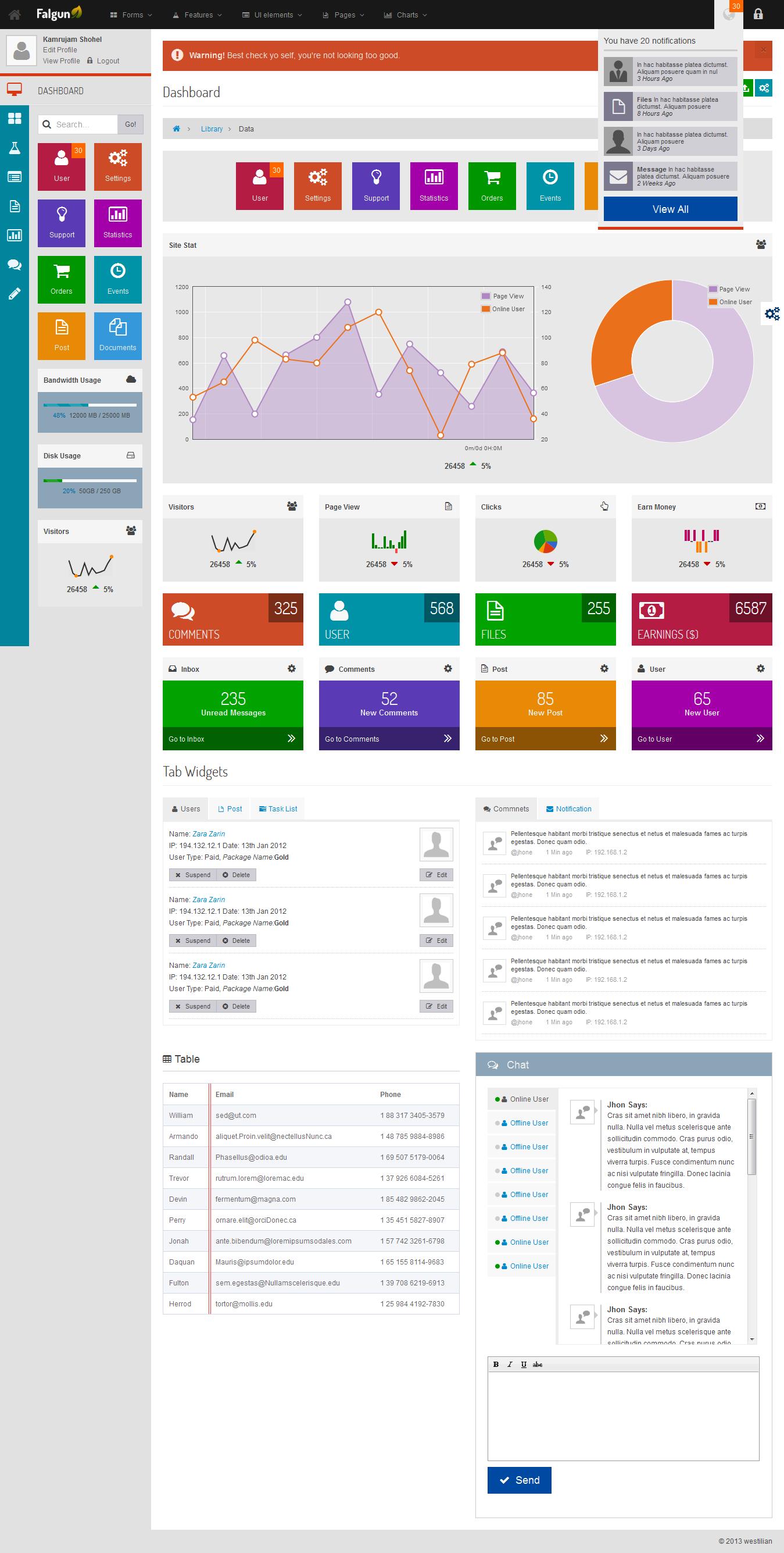 Falgun - Metro Style Bootstrap Admin Dashboard