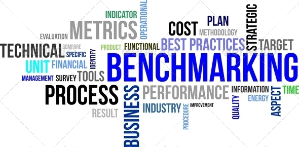 A word cloud of benchmarking related items