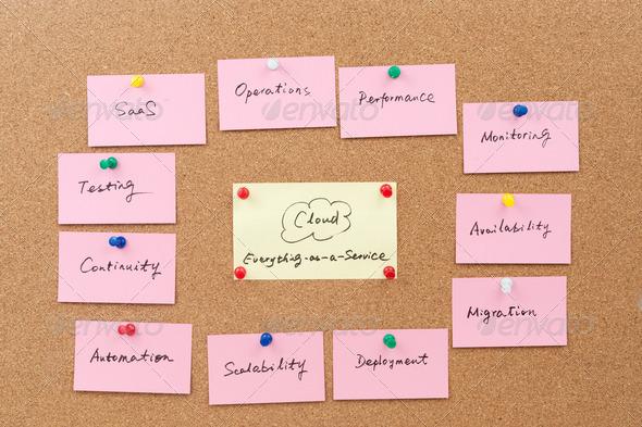 Cloud computing concept - Stock Photo - Images