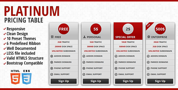 CodeCanyon Platinum Responsive Pricing Table 4464212
