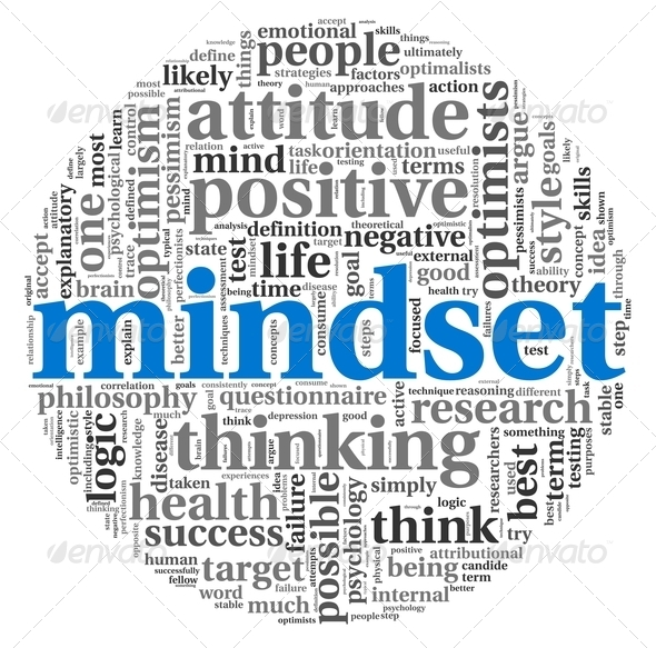 Mindset concept in tag cloud - Stock Photo - Images