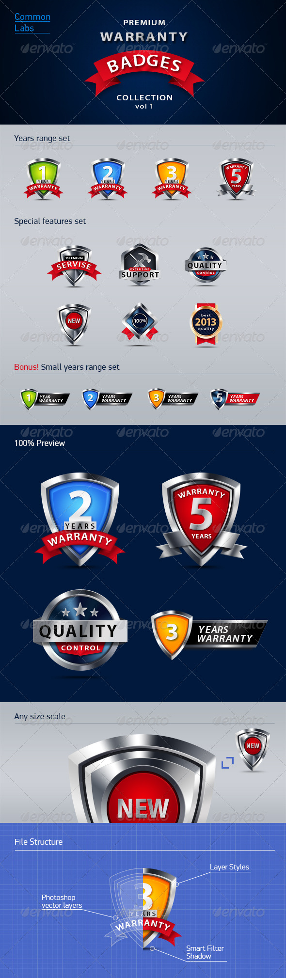 GraphicRiver Premium Warranty Badges Collection Vol 1 4481503