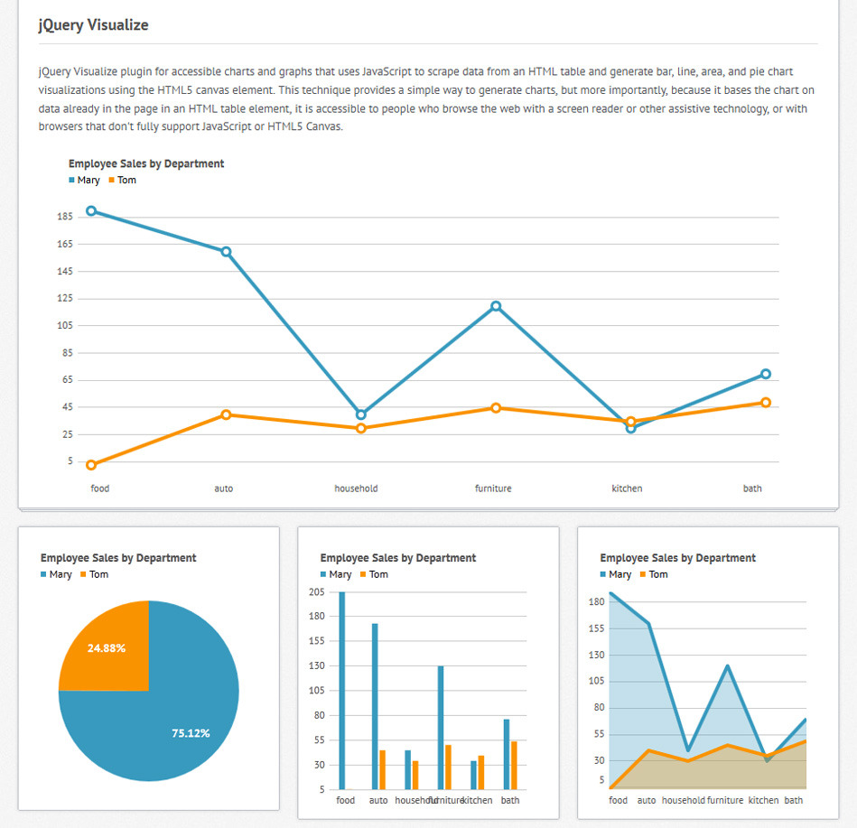 Huraga Responsive Admin Template  - Huraga data visualization