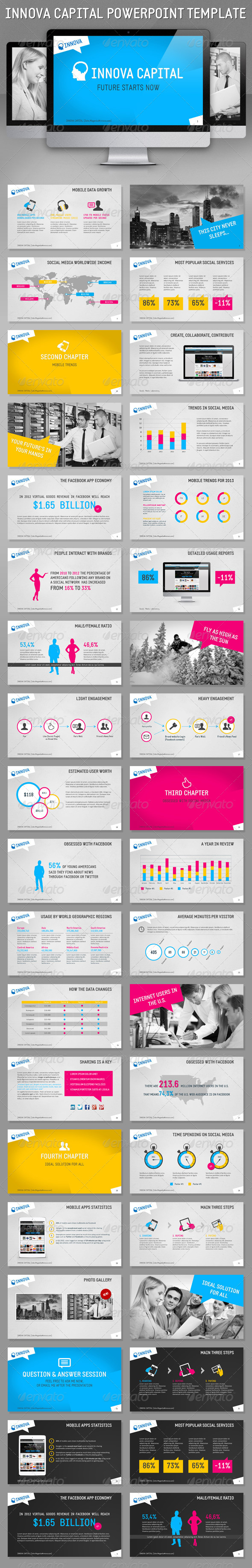 GraphicRiver Innova Capital HD PowerPoint Template 4534937
