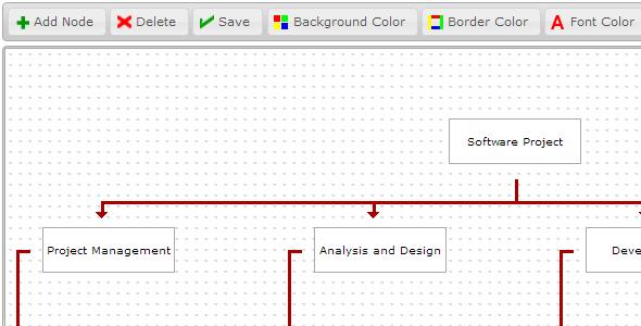 JGraphUI - Flowchart and Diagram Editor