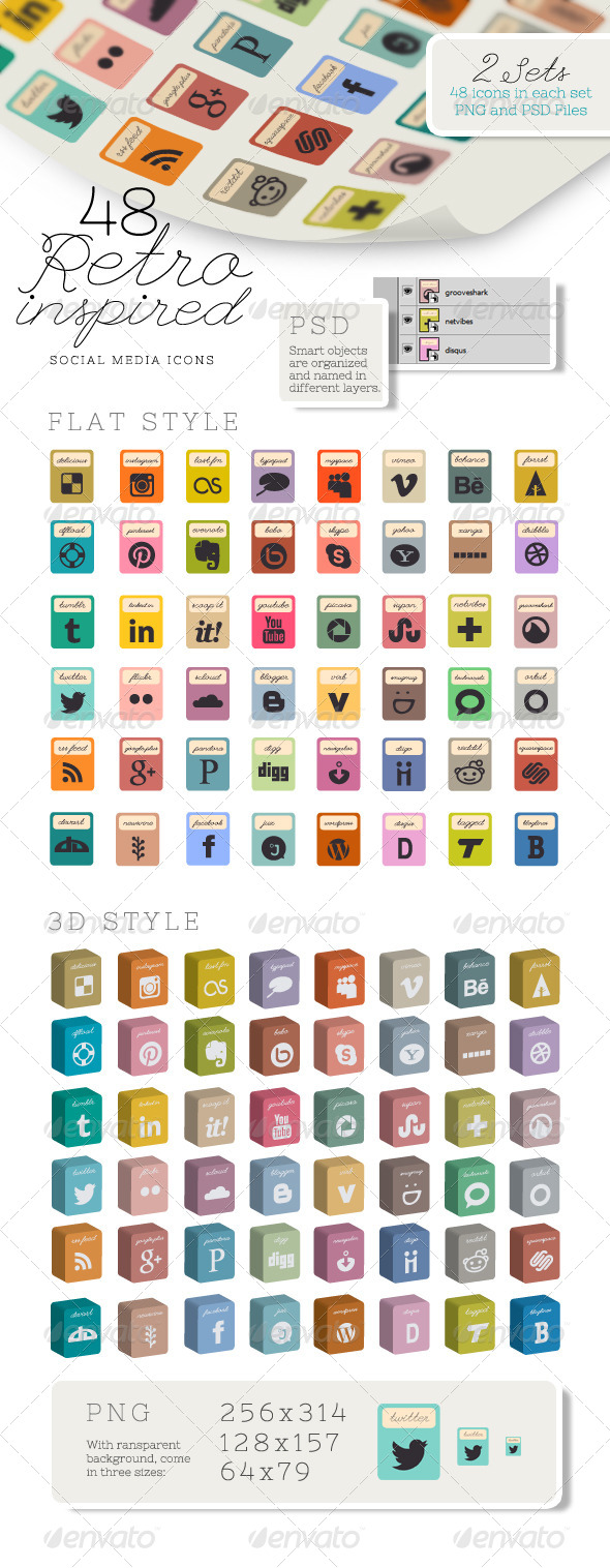 GraphicRiver 48 Retro Inspired Social Media Icons 4570980