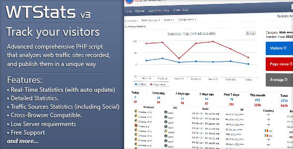WTStats v3 Statistics & Analytics Script - CodeCanyon Item for Sale