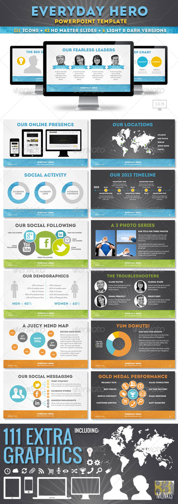 GraphicRiver Everyday Hero Powerpoint Template 4578632