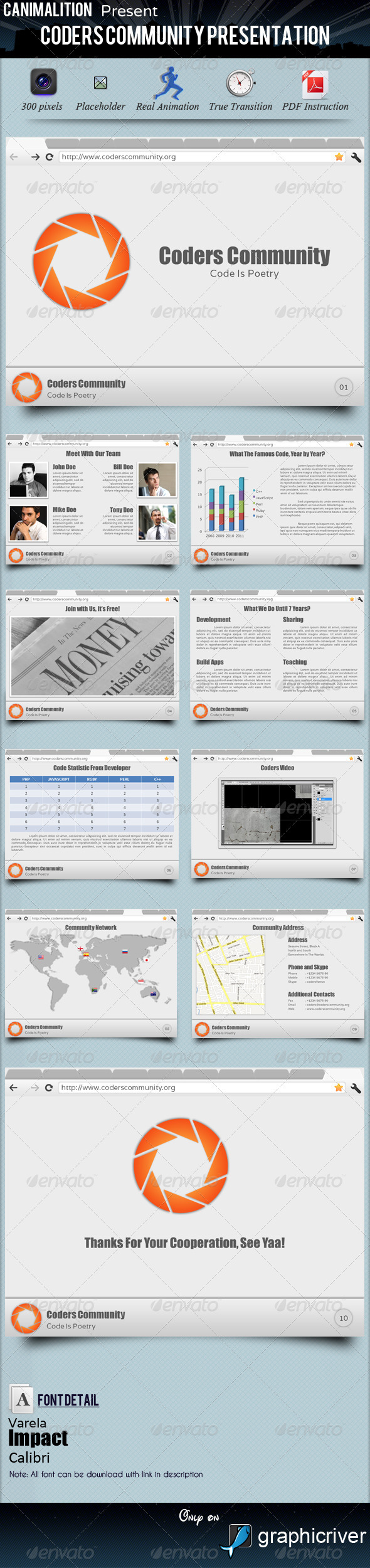 Coders Community Presentation Templates - Powerpoint Templates Presentation Templates
