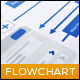 Wireframe Flowchart Kit - GraphicRiver Item for Sale
