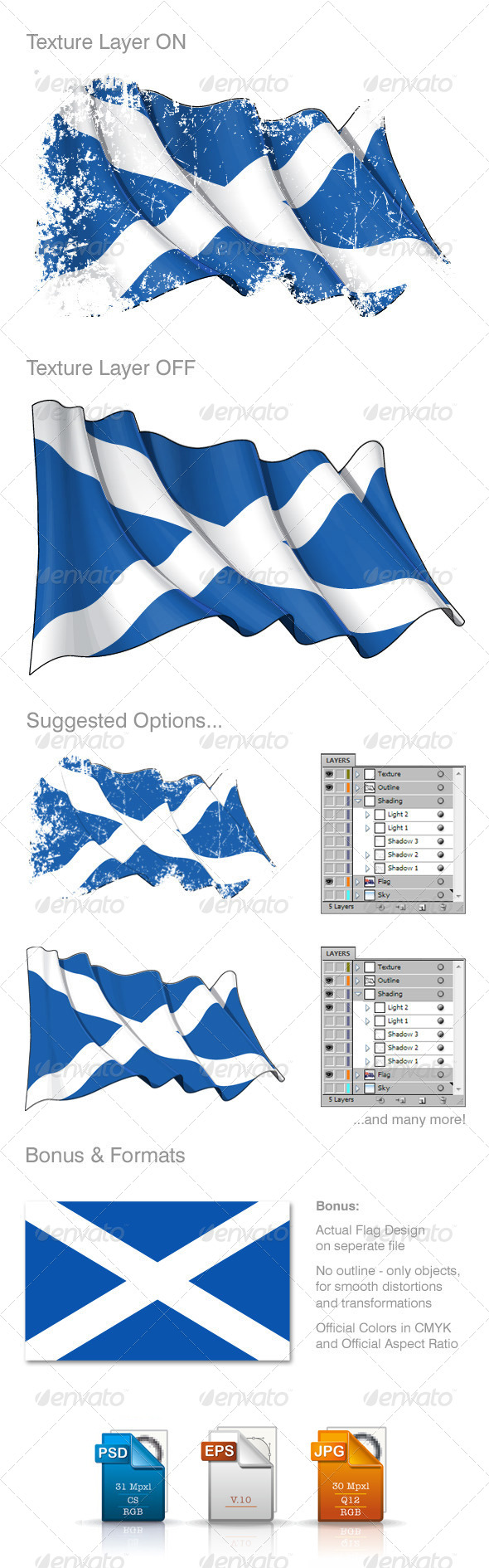 Scotland Flag Grunge - Backgrounds Decorative
