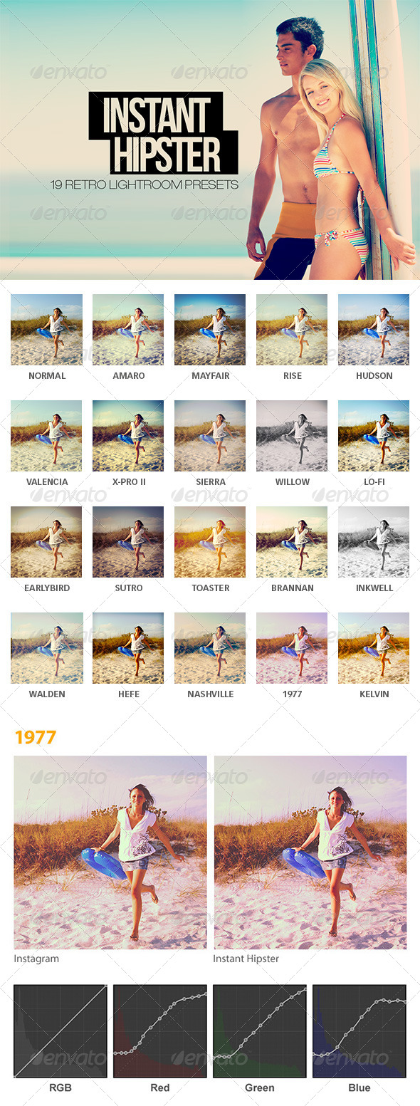 GraphicRiver Instant Hipster 19 Retro Effects 4728453