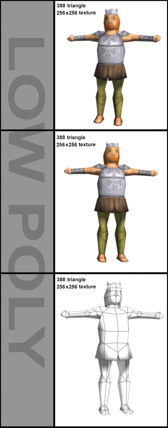 Low Poly Gaul Army Infantry - 3DOcean Item for Sale