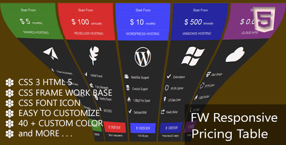 CodeCanyon FW Responsive Pricing Table 4785929