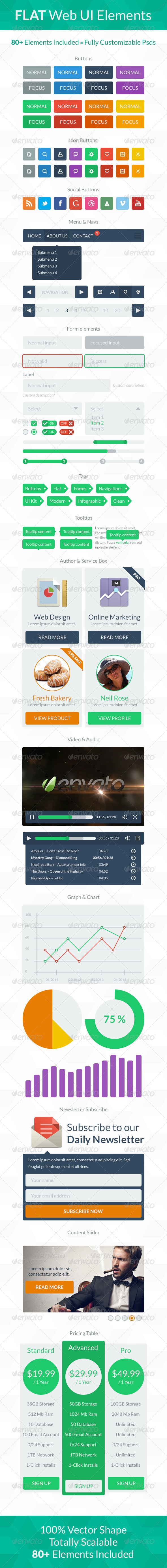 GraphicRiver Flat Web UI Elements 4763835