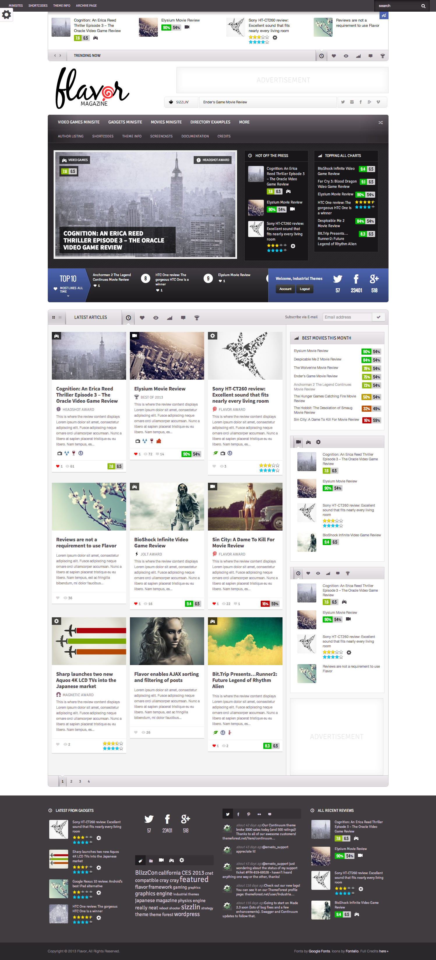 Flavor - Responsive/HD Magazine/Review AJAX Theme