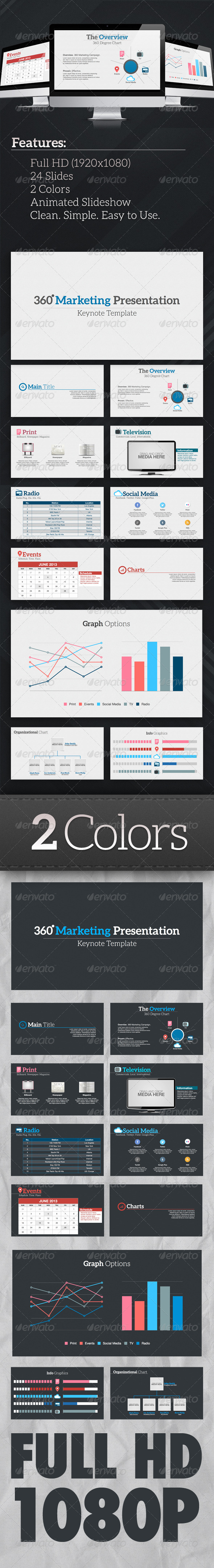 GraphicRiver 360 Degree Marketing Keynote Template 4825260